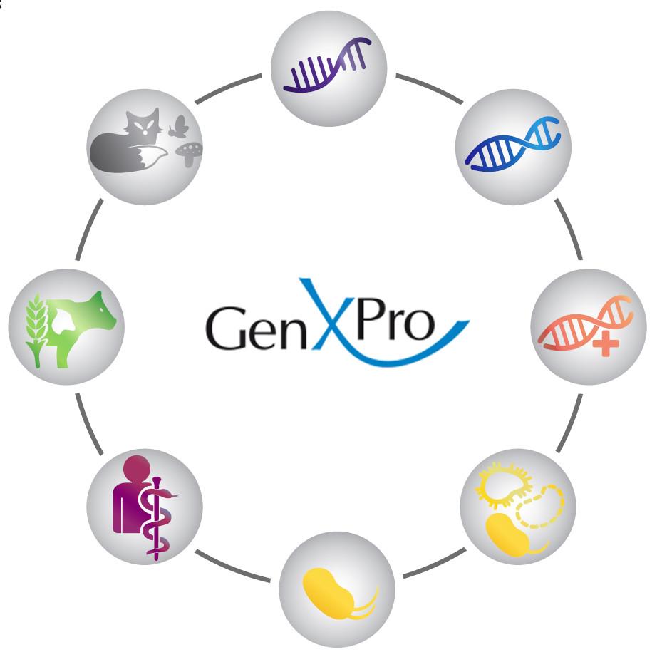 Circle_of_Techs_GenXPro